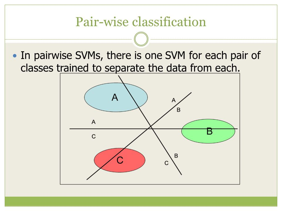 Pair-wise classification