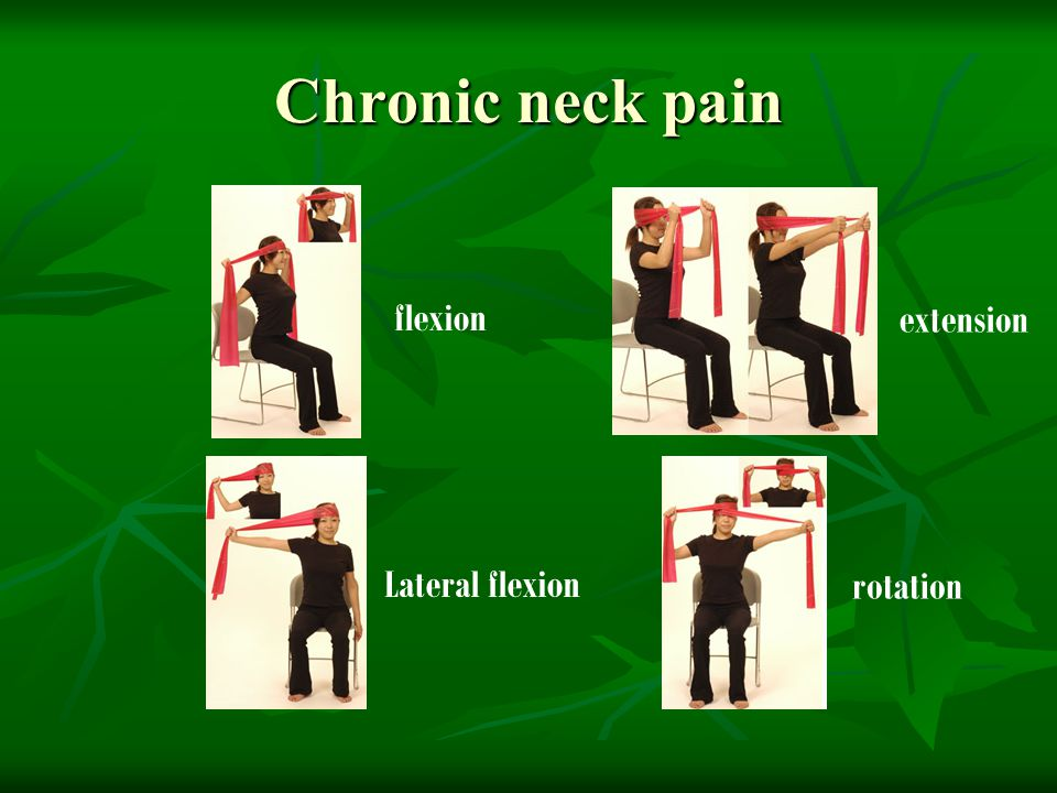 Chronic neck pain flexion extension Lateral flexion rotation