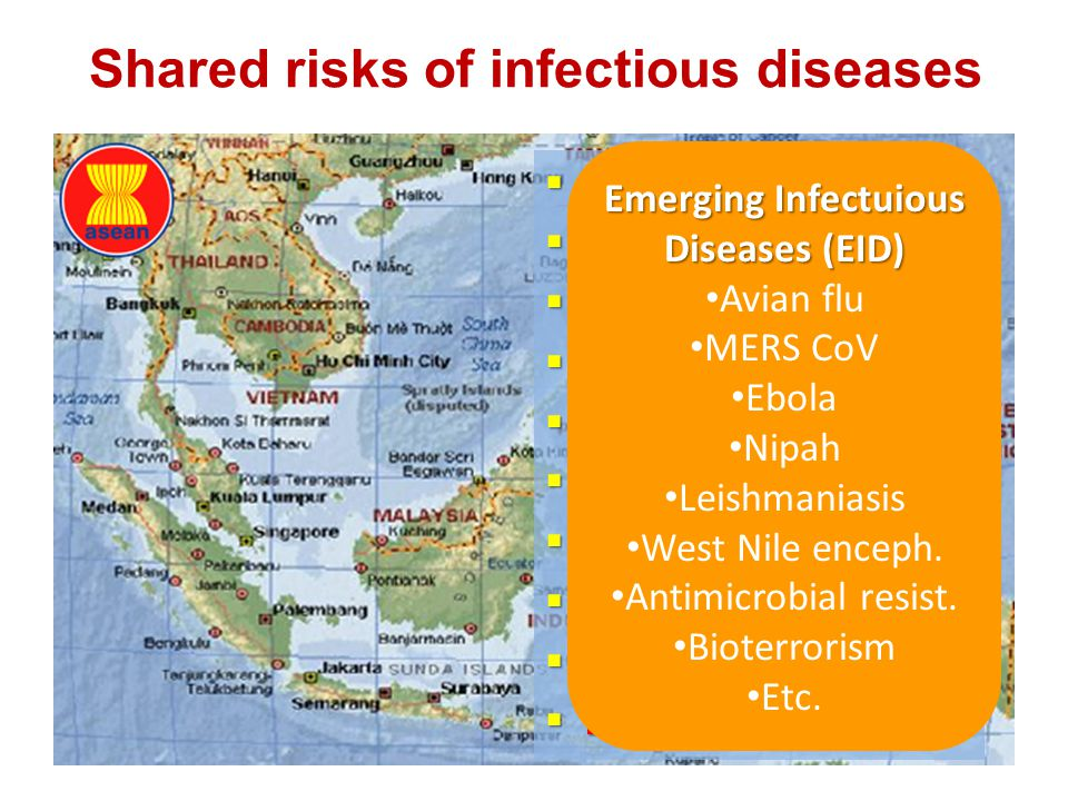 Shared risks of infectious diseases