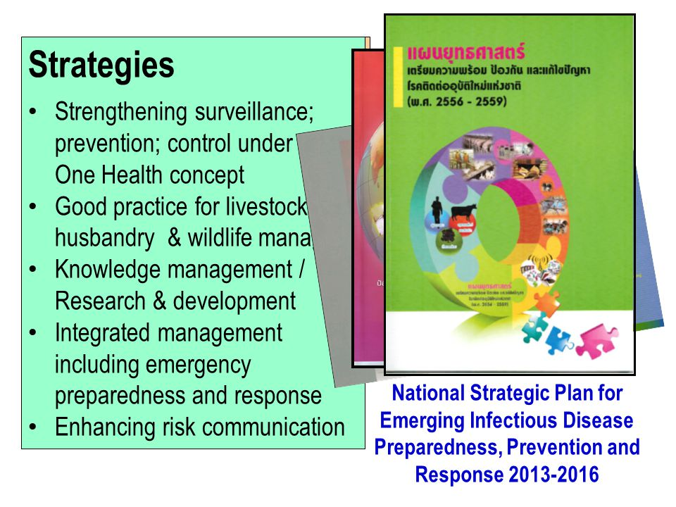 Strategies Strategies Safe animal husbandry