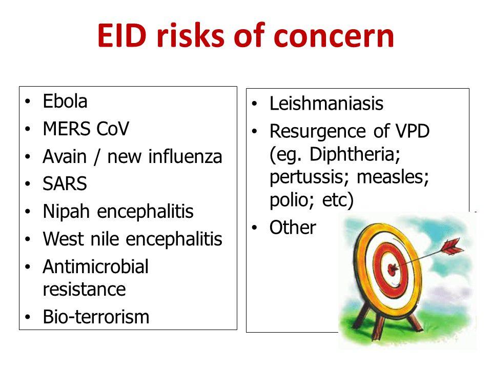 EID risks of concern Ebola Leishmaniasis MERS CoV