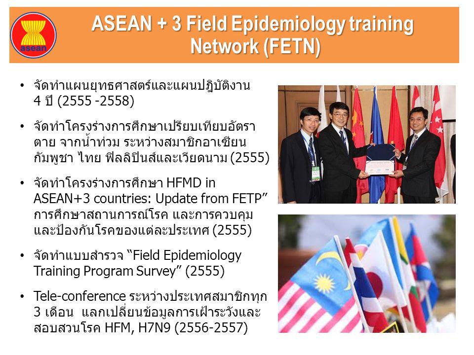ASEAN + 3 Field Epidemiology training Network (FETN)