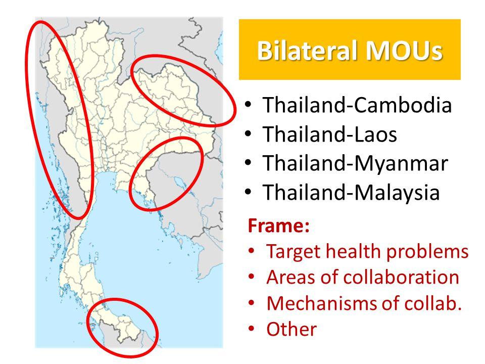 Bilateral MOUs Thailand-Cambodia Thailand-Laos Thailand-Myanmar