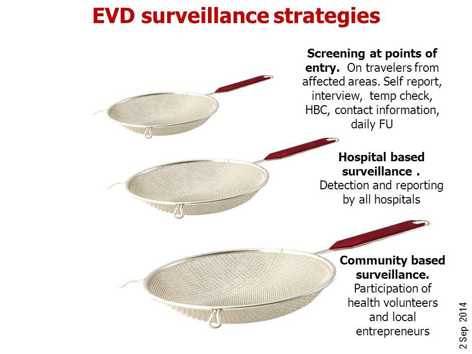 EVD surveillance strategies