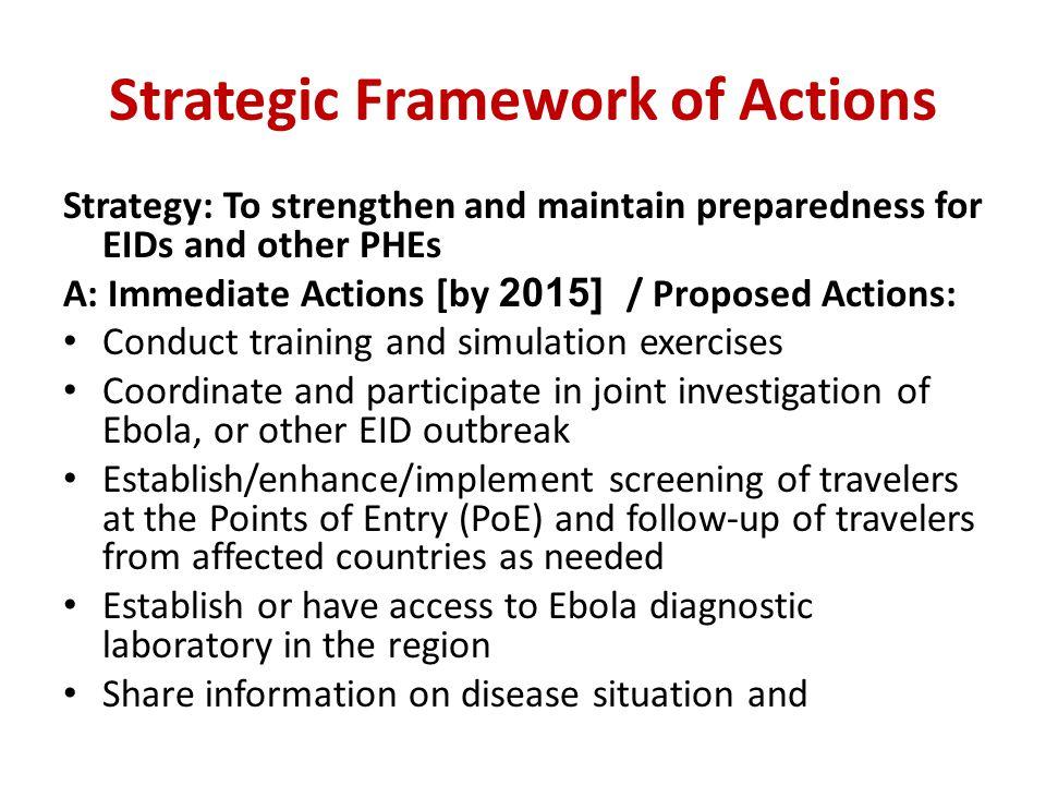 Strategic Framework of Actions
