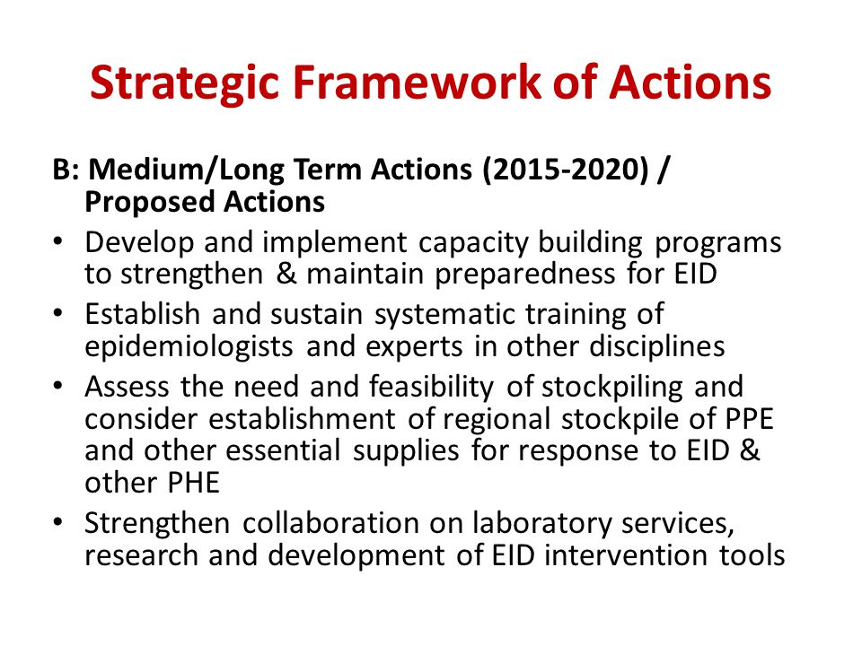 Strategic Framework of Actions