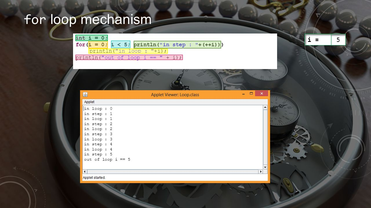 for loop mechanism i = 4 5 3 2 1 int i = 0;