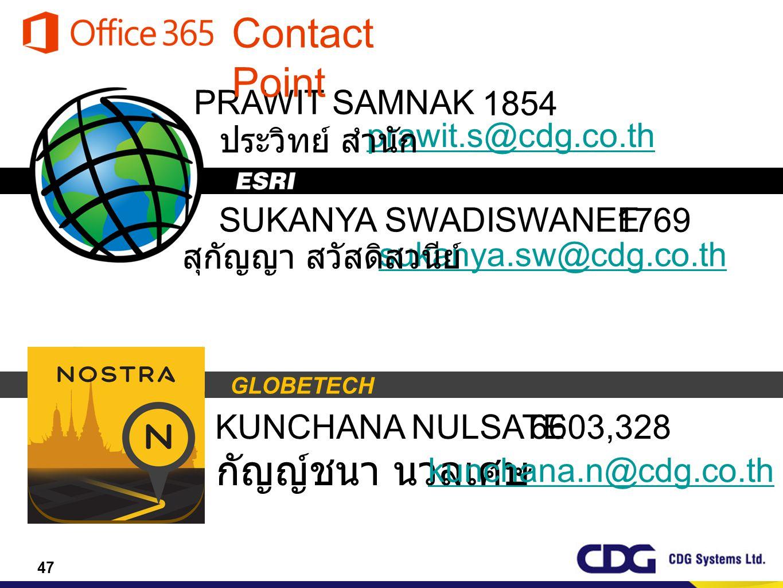 Contact Point กัญญ์ชนา นวลเศษ PRAWIT SAMNAK prawit.s@cdg.co.th 1854