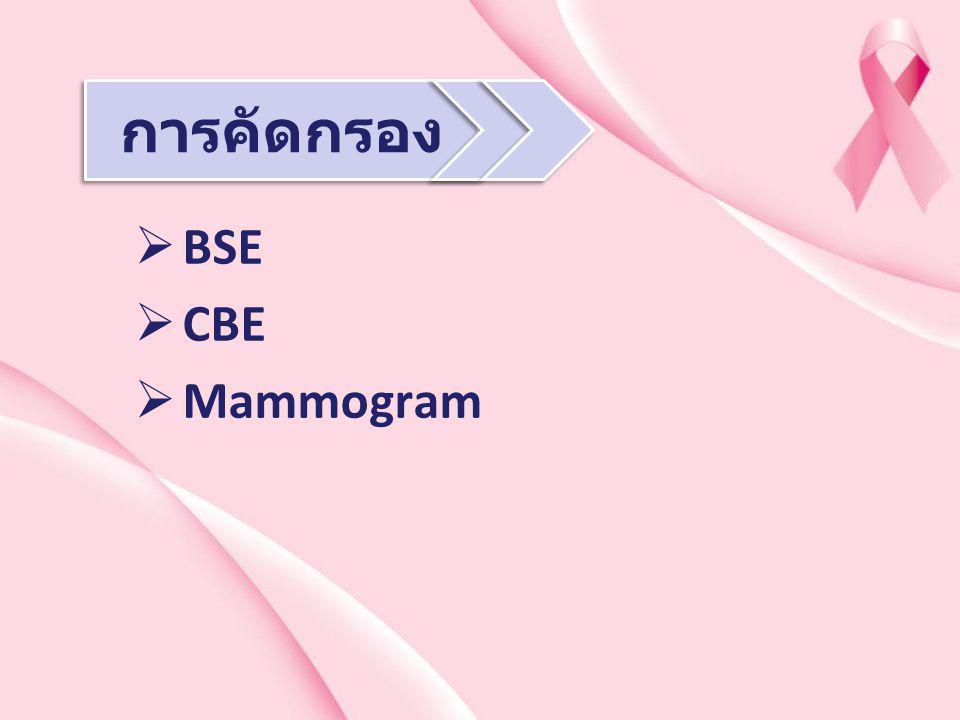 การคัดกรอง BSE CBE Mammogram