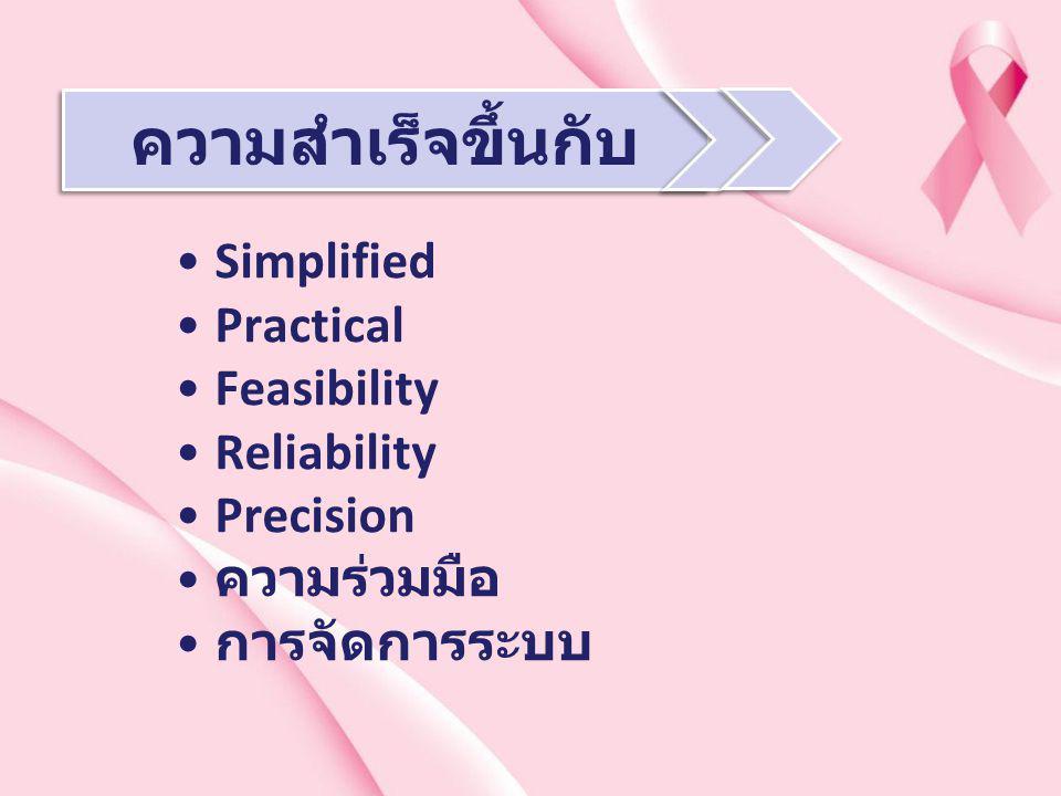 ความสำเร็จขึ้นกับ Simplified Practical Feasibility Reliability
