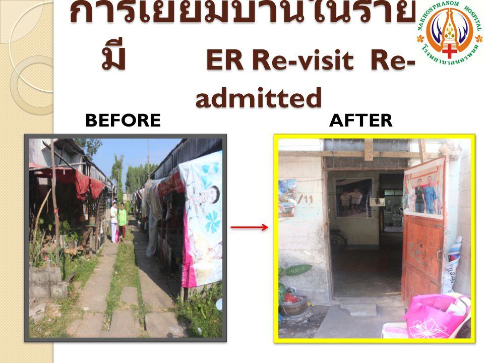 การเยี่ยมบ้านในรายที่มี ER Re-visit Re-admitted