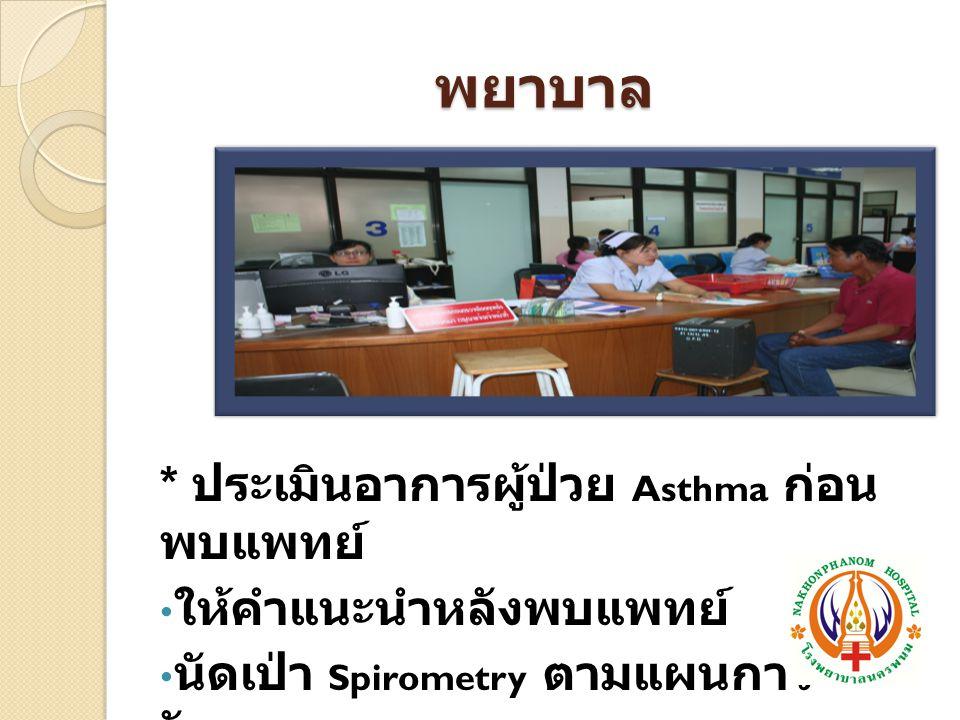 พยาบาล * ประเมินอาการผู้ป่วย Asthma ก่อนพบแพทย์ ให้คำแนะนำหลังพบแพทย์