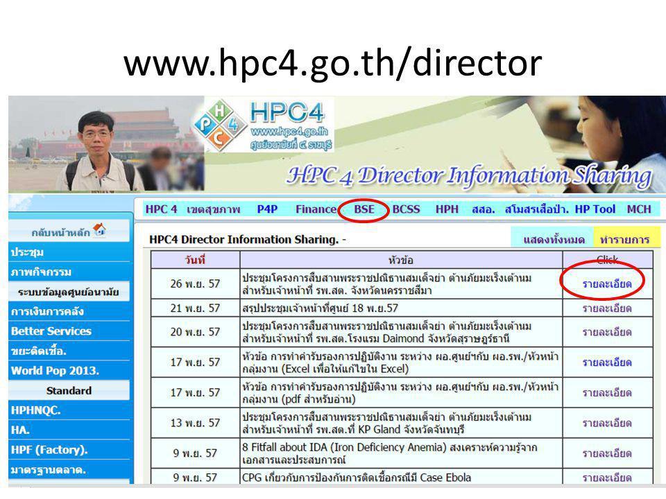 www.hpc4.go.th/director