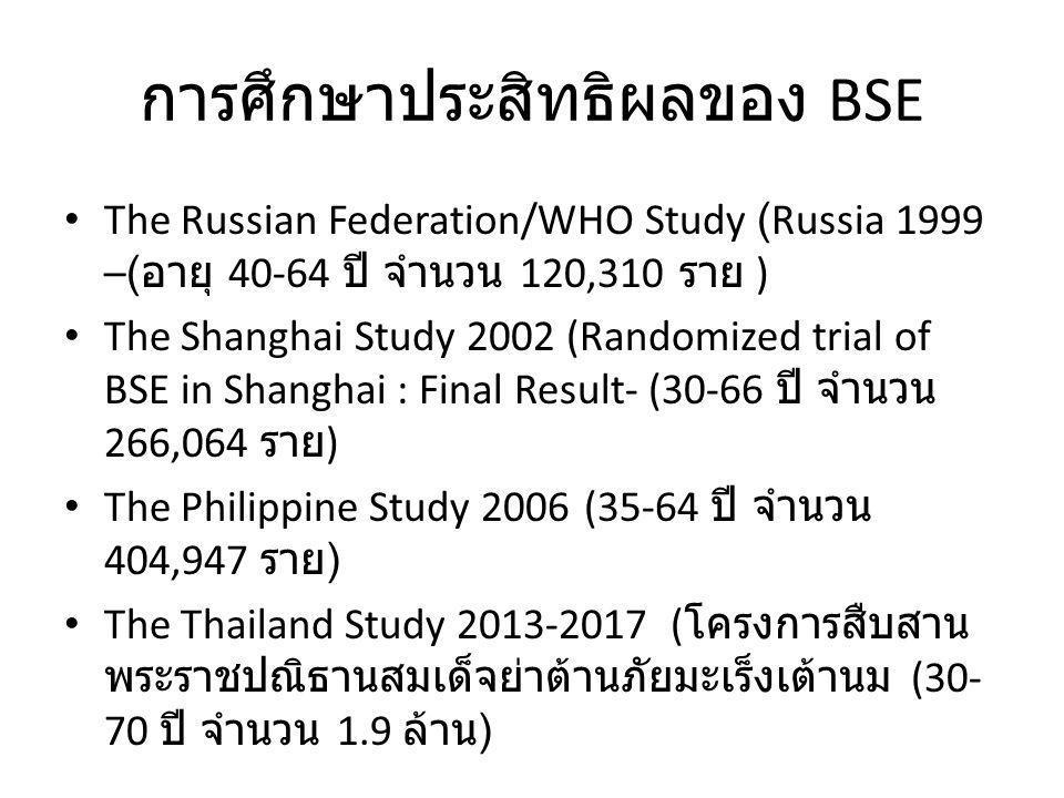 การศึกษาประสิทธิผลของ BSE
