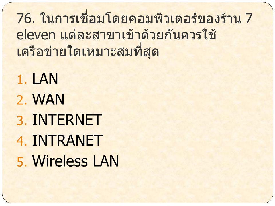 LAN WAN INTERNET INTRANET Wireless LAN