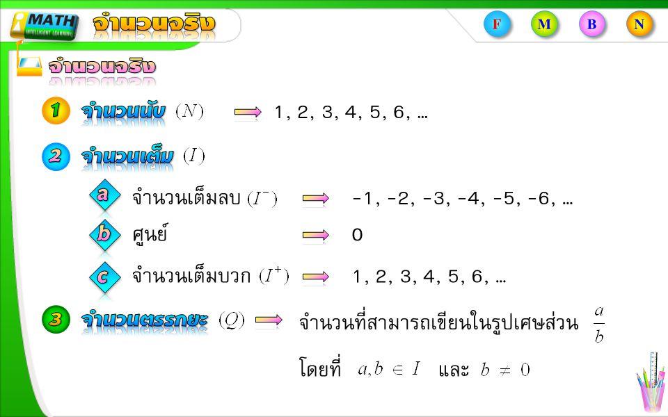 จำนวนจริง a b c 1 จำนวนนับ 1, 2, 3, 4, 5, 6, … 2 จำนวนเต็ม จำนวนเต็มลบ