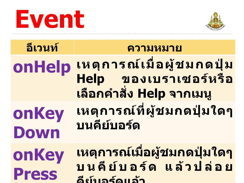 ความหมายของ Event onHelp onKeyDown onKeyPress