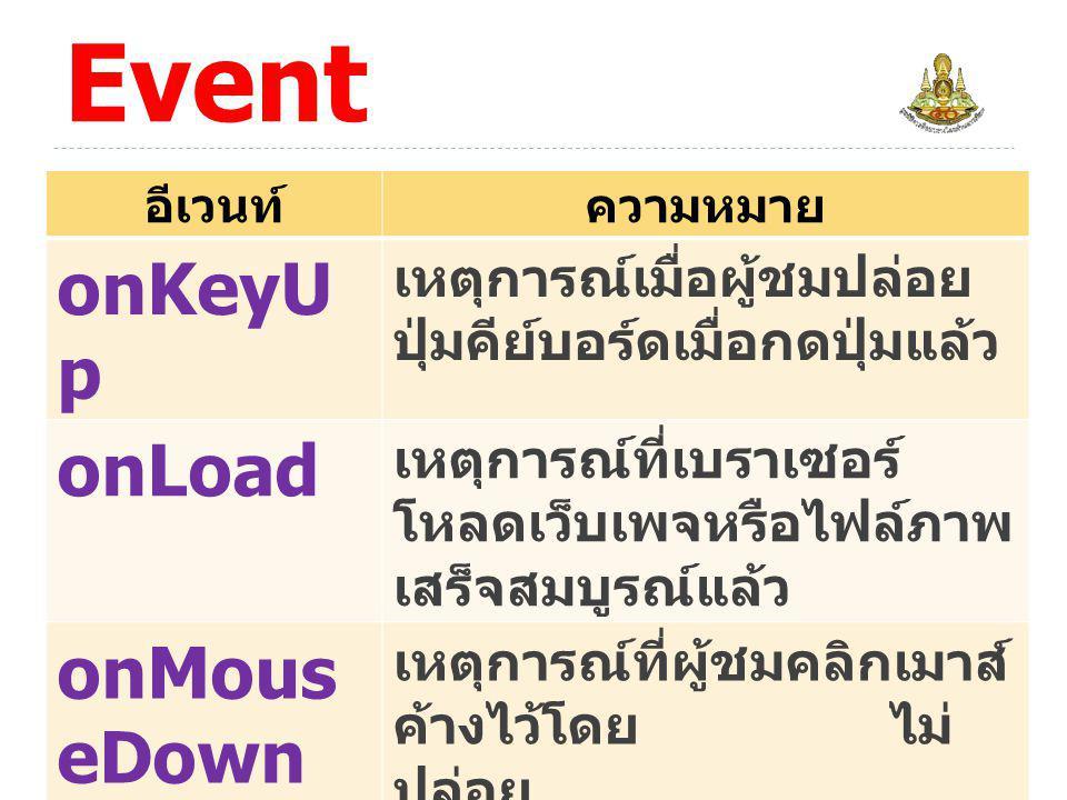 ความหมายของ Event onKeyUp onLoad onMouseDown