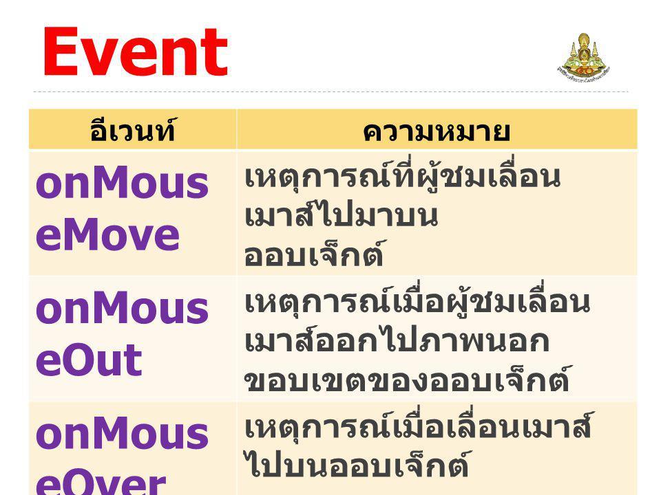 ความหมายของ Event onMouseMove onMouseOut onMouseOver