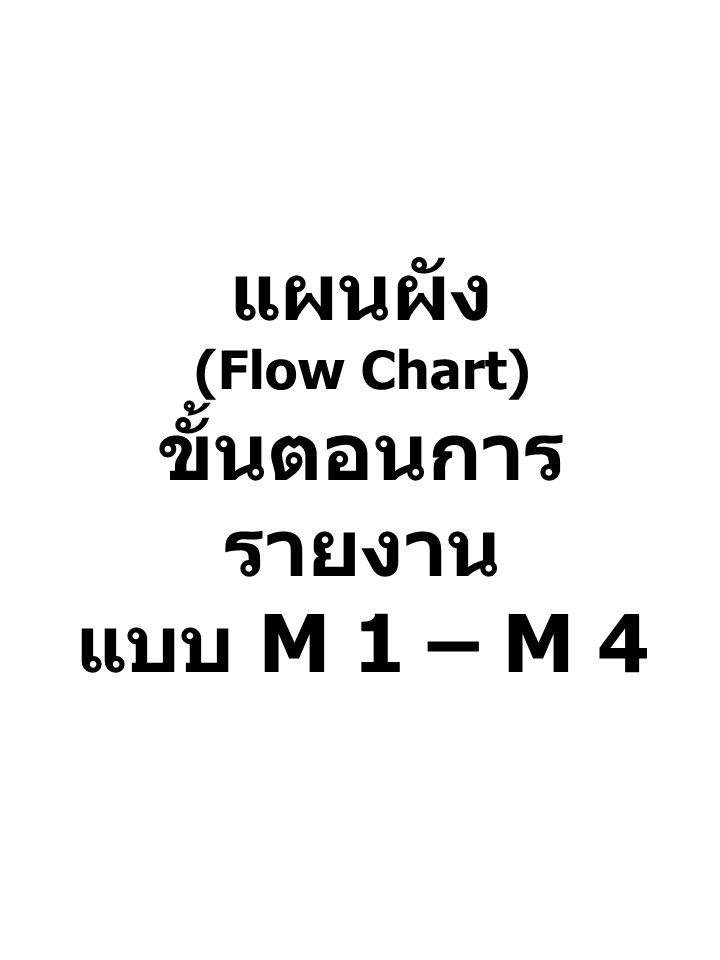 แผนผัง (Flow Chart) ขั้นตอนการรายงาน แบบ M 1 – M 4