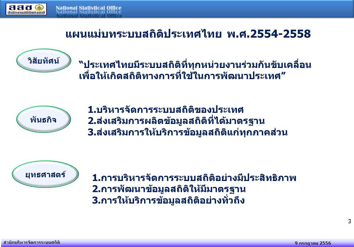แผนแม่บทระบบสถิติประเทศไทย พ.ศ.2554-2558
