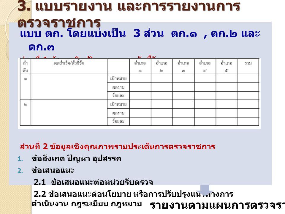 3. แบบรายงาน และการรายงานการตรวจราชการ