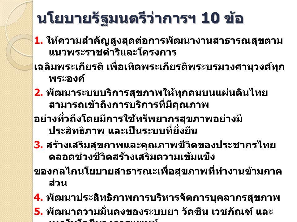 นโยบายรัฐมนตรีว่าการฯ 10 ข้อ