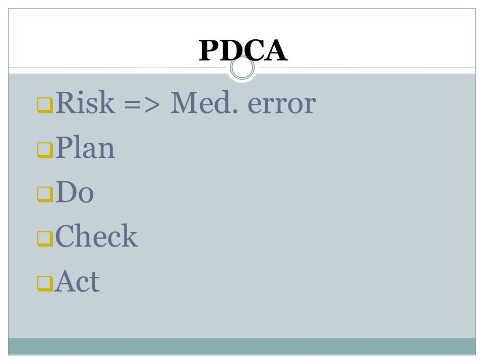 PDCA Risk => Med. error Plan Do Check Act