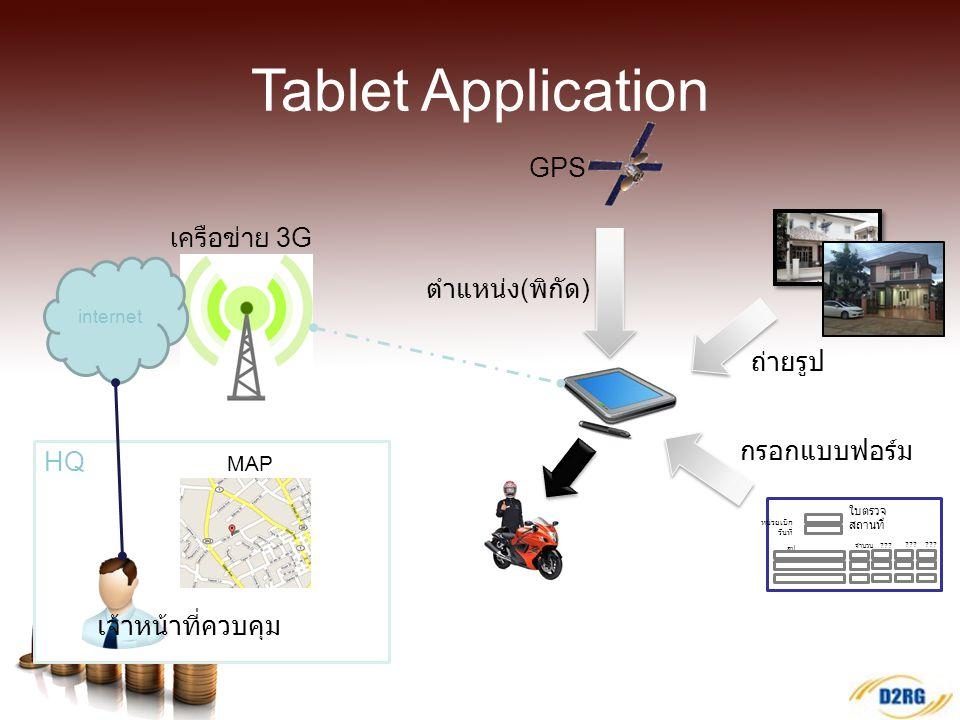 Tablet Application GPS เครือข่าย 3G ตำแหน่ง(พิกัด) ถ่ายรูป