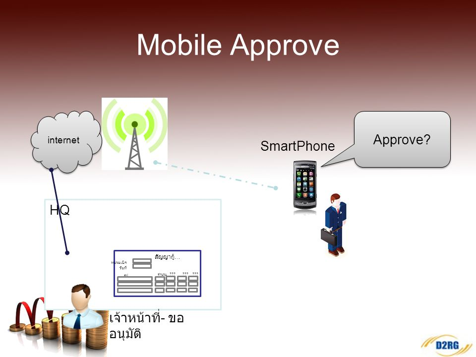Mobile Approve Approve SmartPhone HQ เจ้าหน้าที่- ขออนุมัติ internet
