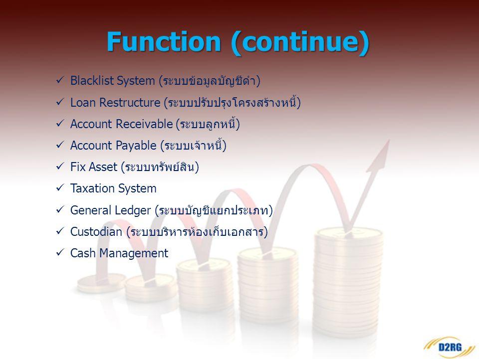 Function (continue) Blacklist System (ระบบข้อมูลบัญชีดำ)