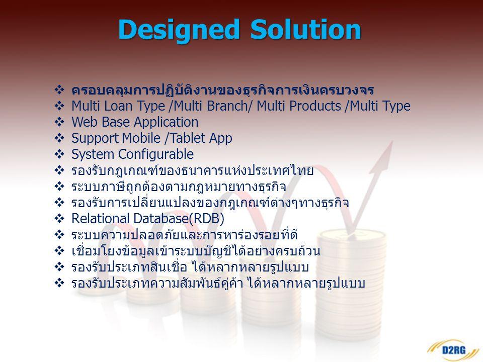 Designed Solution ครอบคลุมการปฏิบัติงานของธุรกิจการเงินครบวงจร