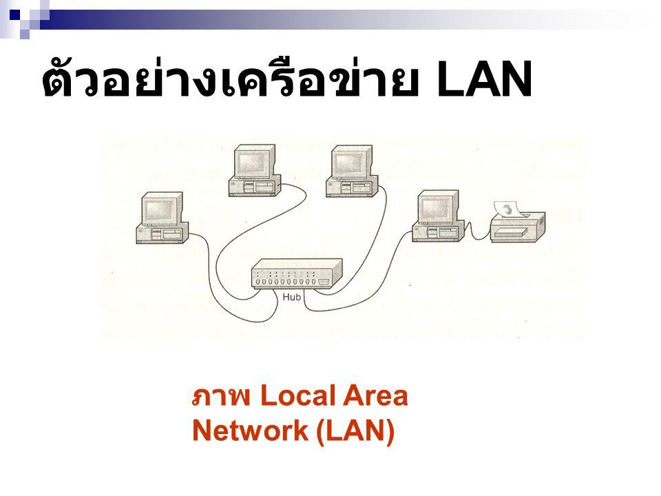 ตัวอย่างเครือข่าย LAN