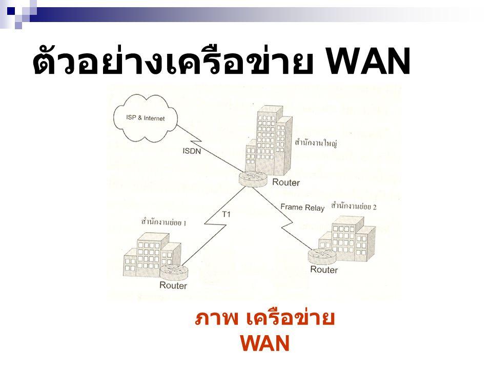 ตัวอย่างเครือข่าย WAN