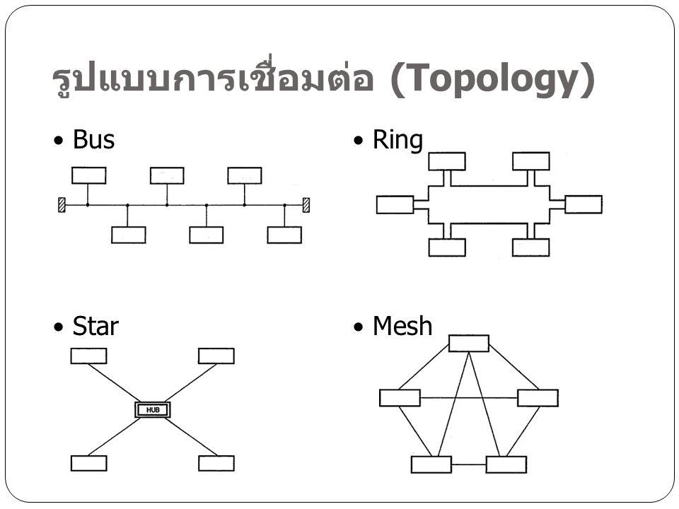 รูปแบบการเชื่อมต่อ (Topology)