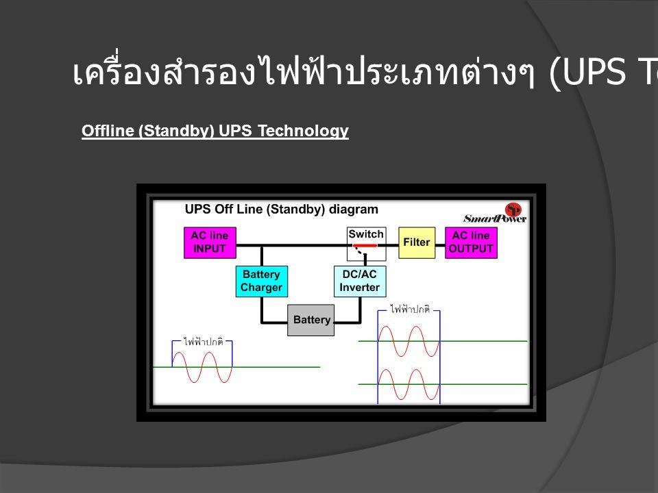 เครื่องสำรองไฟฟ้าประเภทต่างๆ (UPS Technology)
