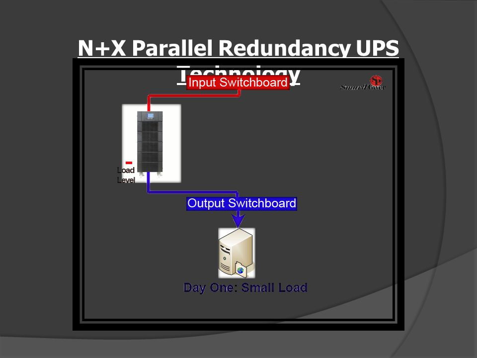 N+X Parallel Redundancy UPS Technology