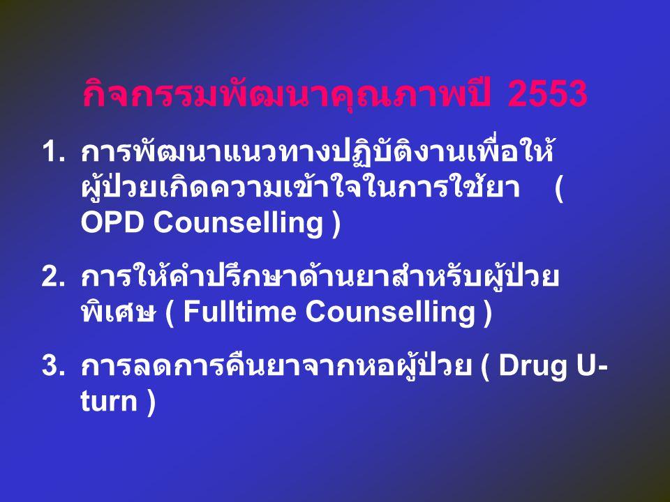 กิจกรรมพัฒนาคุณภาพปี 2553