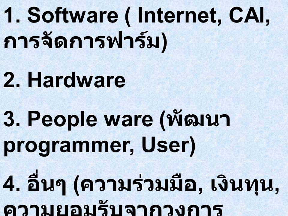 1. Software ( Internet, CAI, การจัดการฟาร์ม)
