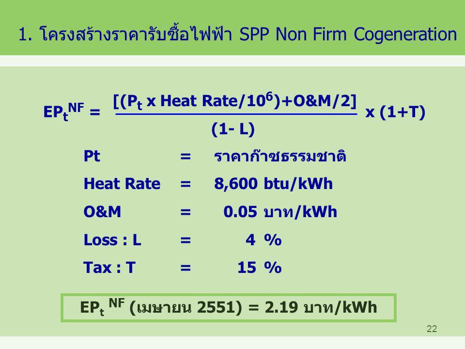 EPt NF (เมษายน 2551) = 2.19 บาท/kWh