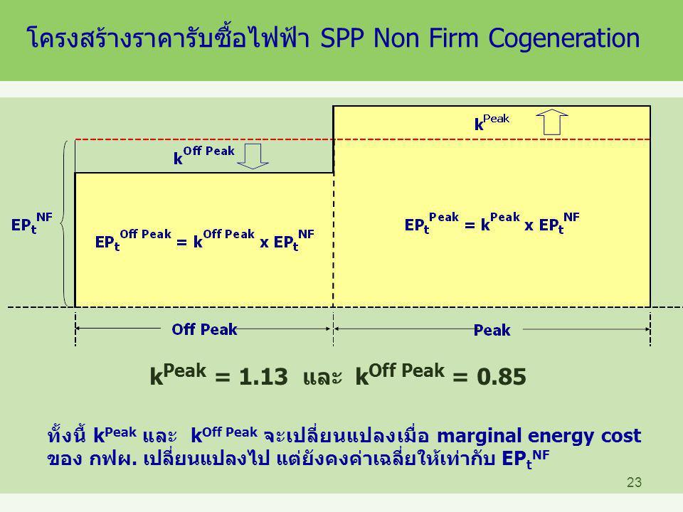 โครงสร้างราคารับซื้อไฟฟ้า SPP Non Firm Cogeneration