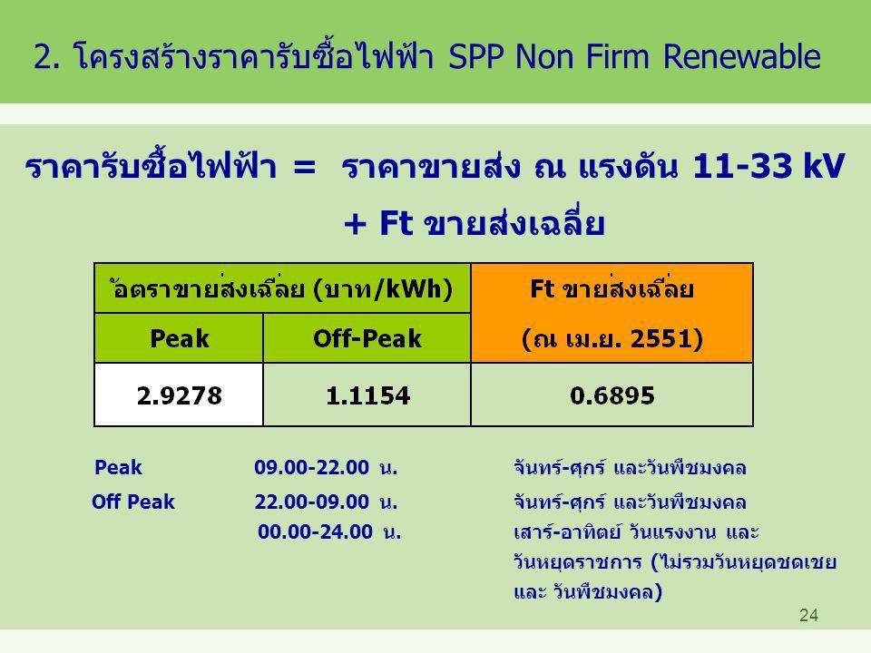 2. โครงสร้างราคารับซื้อไฟฟ้า SPP Non Firm Renewable