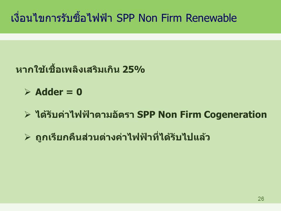 เงื่อนไขการรับซื้อไฟฟ้า SPP Non Firm Renewable