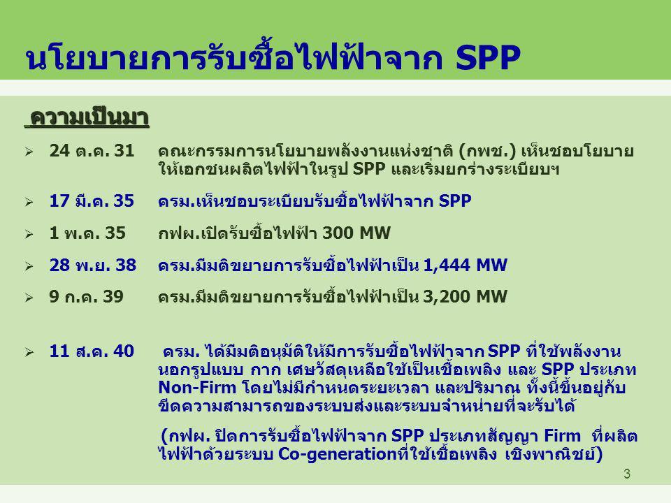 นโยบายการรับซื้อไฟฟ้าจาก SPP