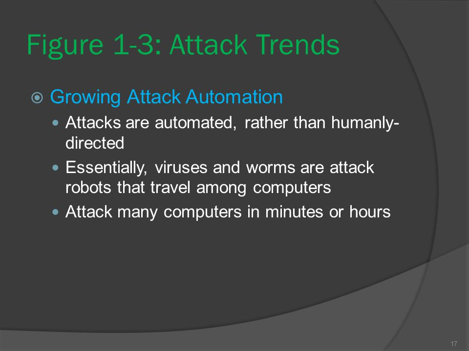 Figure 1-3: Attack Trends