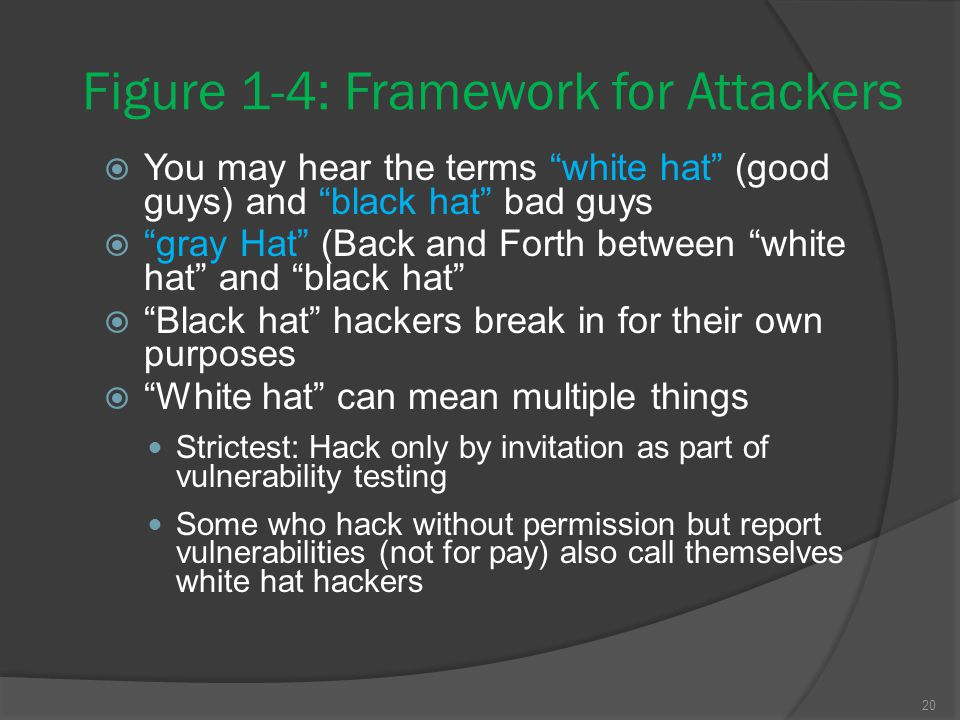 Figure 1-4: Framework for Attackers