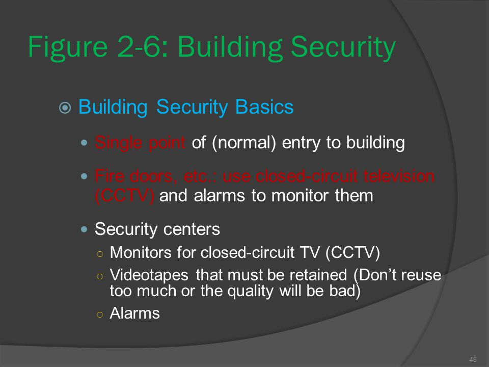 Figure 2-6: Building Security