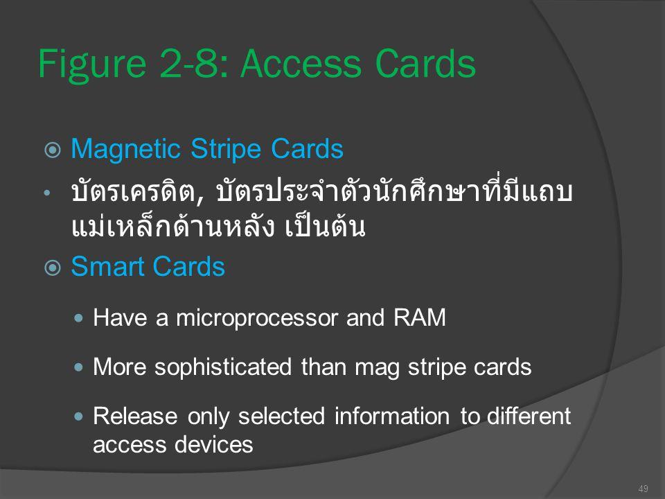 Figure 2-8: Access Cards Magnetic Stripe Cards. บัตรเครดิต, บัตรประจำตัวนักศึกษาที่มีแถบแม่เหล็กด้านหลัง เป็นต้น.