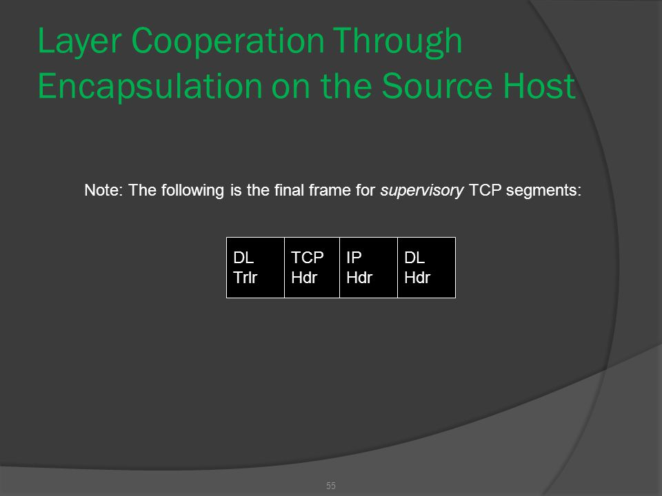 Layer Cooperation Through Encapsulation on the Source Host