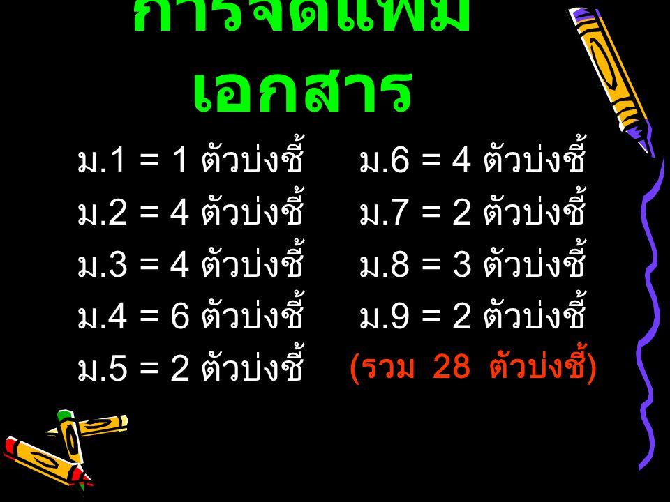 การจัดแฟ้มเอกสาร ม.1 = 1 ตัวบ่งชี้ ม.2 = 4 ตัวบ่งชี้ ม.3 = 4 ตัวบ่งชี้